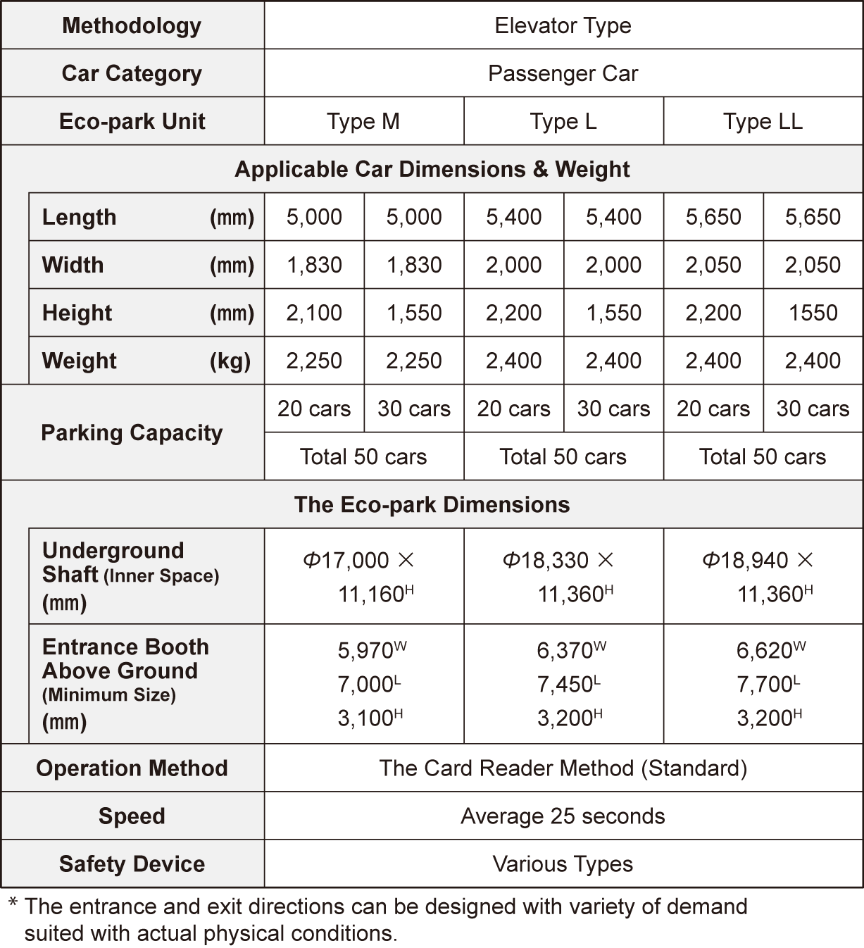 eco-park_specifications