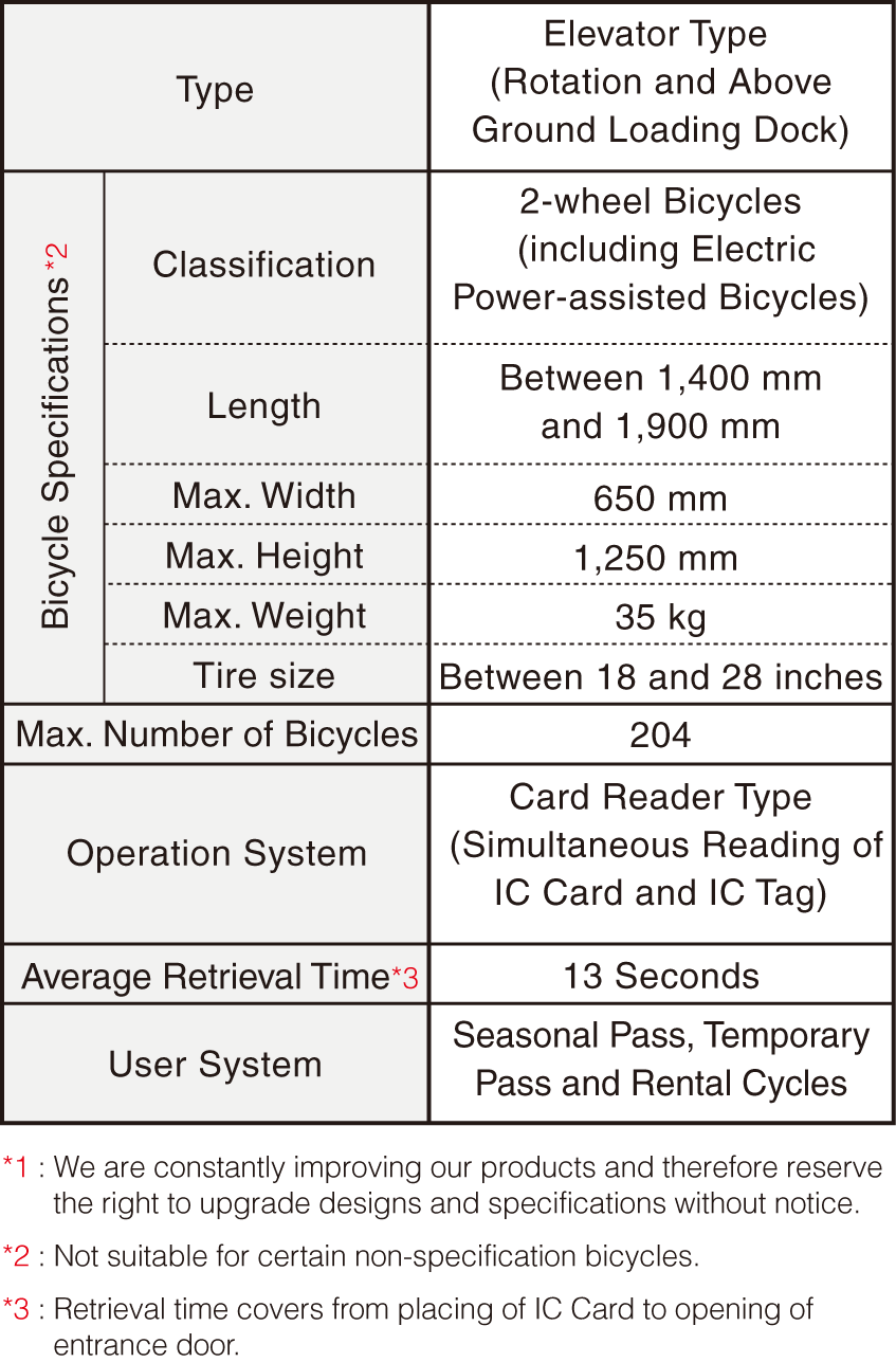 eco_cycle_specifications