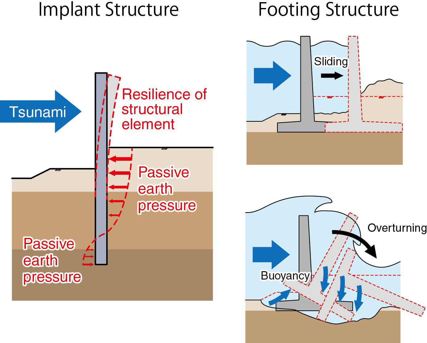 inplant_footing-2