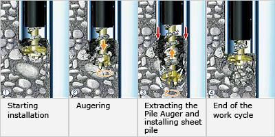 integral_augering03