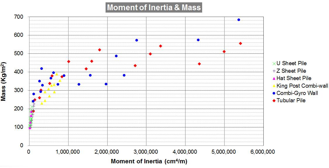 moment-of-inertia-mass
