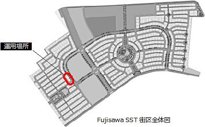 Fujisawa SST街区全体図