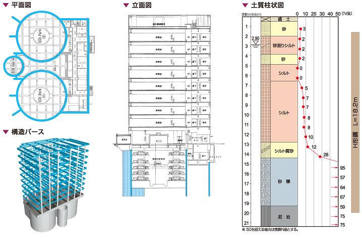 稼ぐ耐震構造基礎式オフィスビル 構造