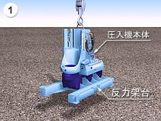圧入機本体と反力架台を水平に設置