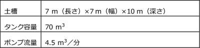 GKN17NW006JA (8)